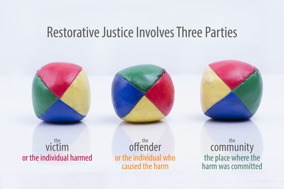 Restorative Justice 101: Training for Practice in Everyday Life  RJ 101
